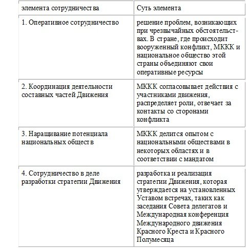 Доклады (ч. V)